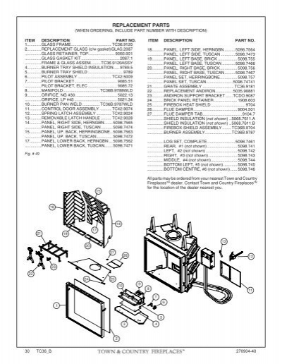 REPLACEMENT PARTS (WHEN O