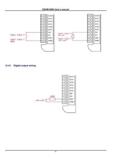 4.4 EDAM-5028 wiring 4.4.