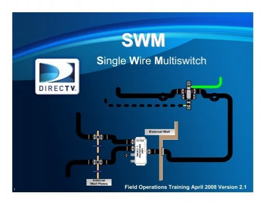 what is swm  single wire multiswitch  directv technical forums