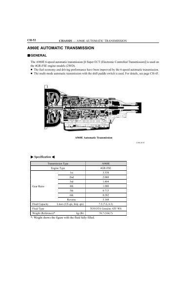 A960E AUTOMATIC TRANSMISSION