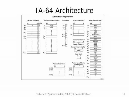 IA-64 Architecture • Su