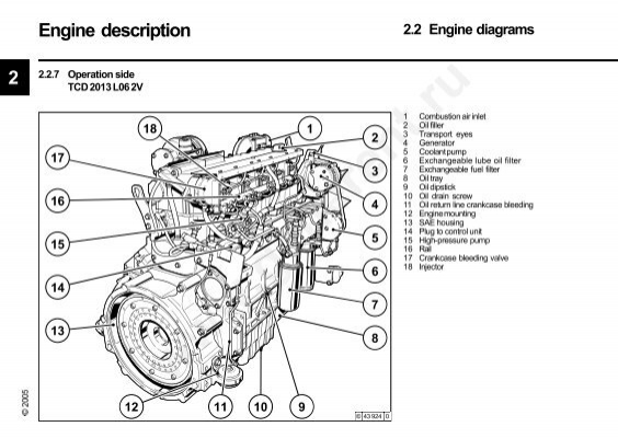 2.2 Engine diagrams 2.2.6