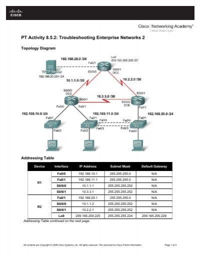 PT Activity 8.5.2: Troubleshooting Enterprise Networks 2
