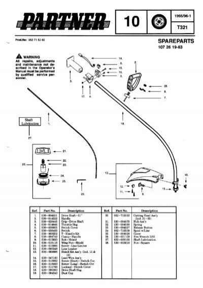 IPL, Partner, T321, 952715282, 1996-01, Trimmer