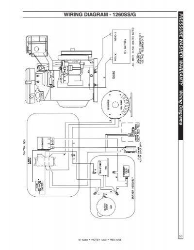 PRESSURE WASHER Wiring Di