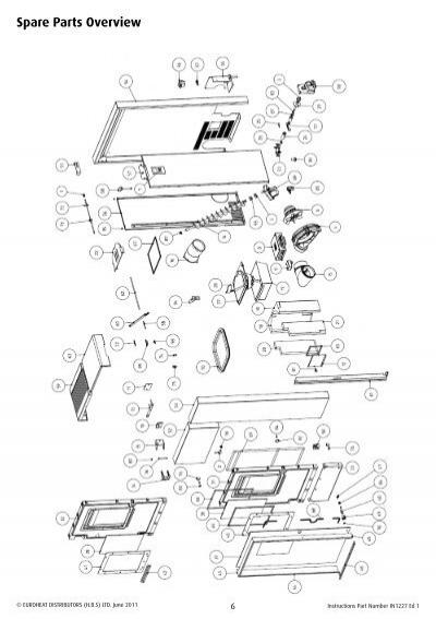 Spare Parts Overview © E