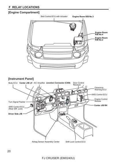 20 FJ CRUISER (EM0240U) F RELAY LOCATIONS [Engine
