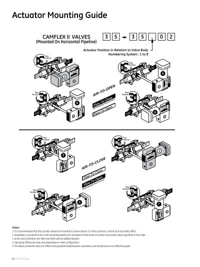 Actuator Mounting Guide C