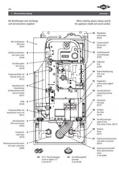 Durchlauferhitzer: Durchlauferhitzer Installation