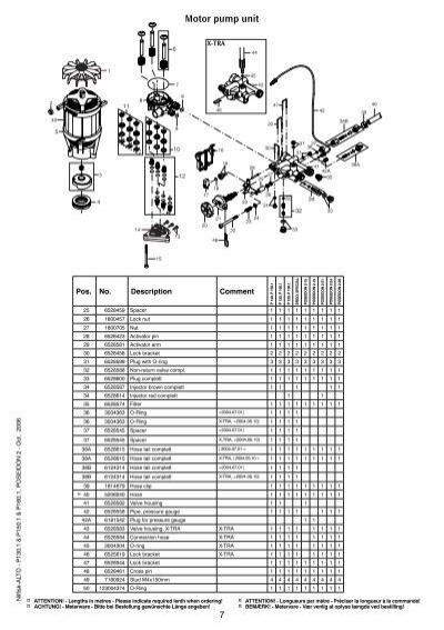 Motor pump unit X-