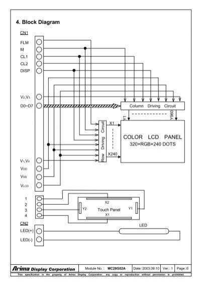 4. Block Diagram CN1 FLM