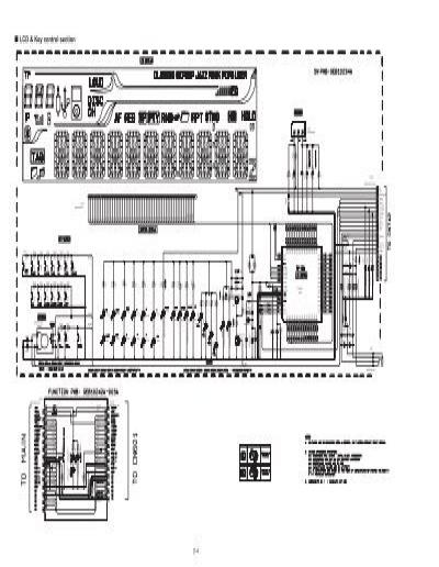 2-4 LCD & Key control sec