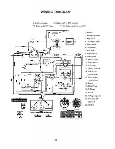 Husqvarna Zero Turn Wiring Schematic Exmark Zero Turn