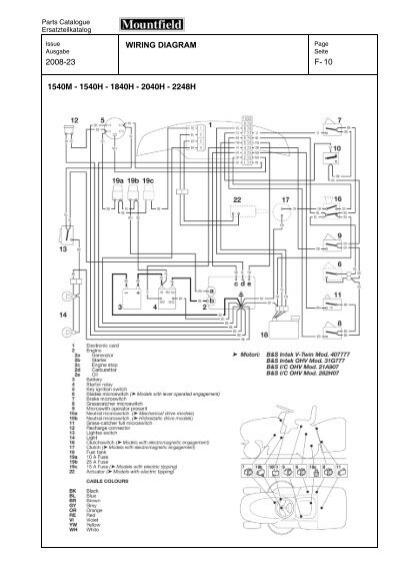 Page Seite F-9 WI