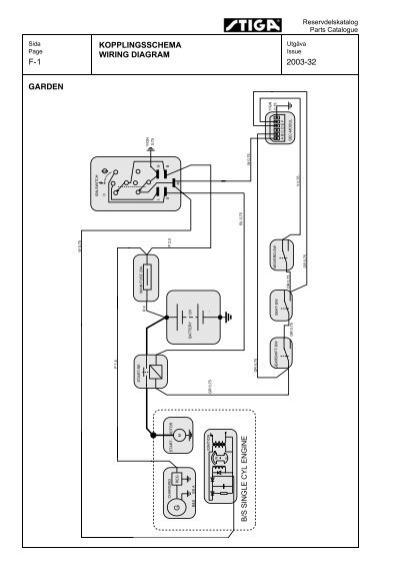1 KOPPLINGSSCHEMA F- WIRING DIAGRAM 2003-32 GARDEN