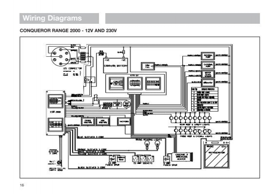 13 pin caravan plug wiring diagram uk stereo for 2005 ford f150 www toyskids co diagrams conqueror schematic