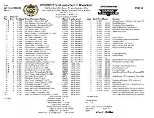 OVR/CINCY Great Lakes Rac