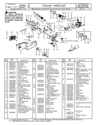 ipl, 1800, 1800 super, woodshark, 2000, 1996-12, chain