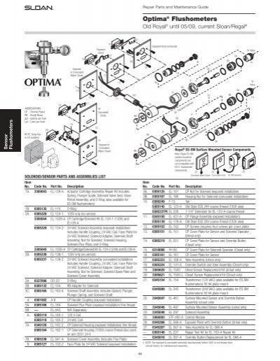 Repair Parts and