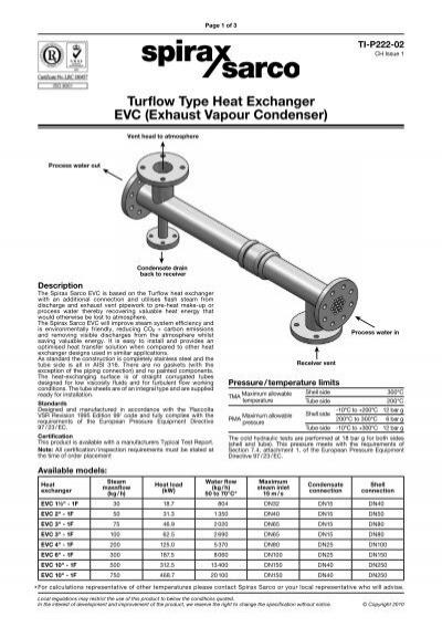 Turflow Type Heat Exchanger EVC (Exhaust Vapour