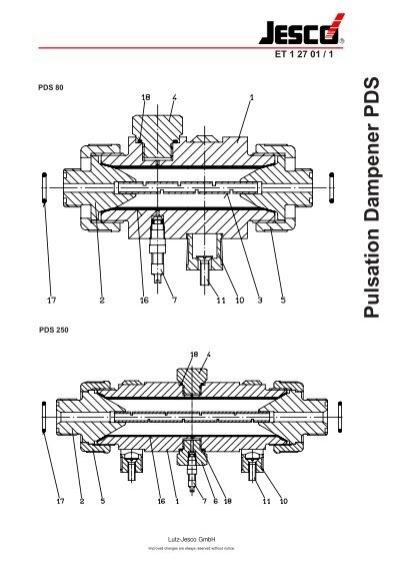 Pulsation Dampener PDS