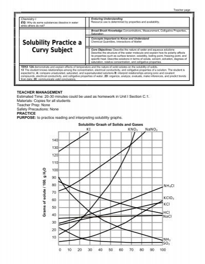 Solubility Practice a Curvy Subject