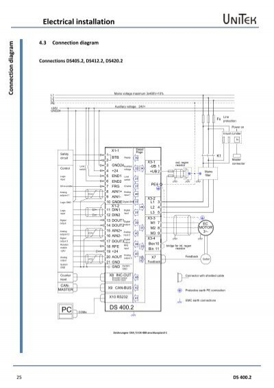 Electrical installation C