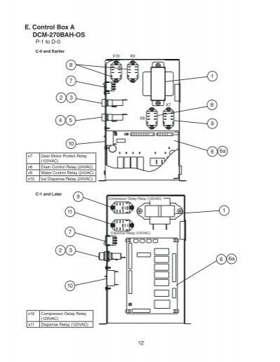 E. Control Box A