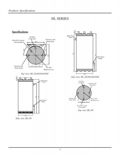 Products Specifications H