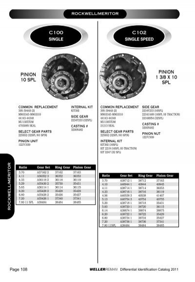 ROCKWELL/MERITOR C100 SIN