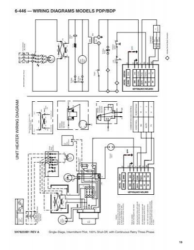 reznor unit heater wiring diagram 2005 nissan xterra radio singer • database | gsmportal.co