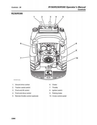 R150/R230/R300 Operator