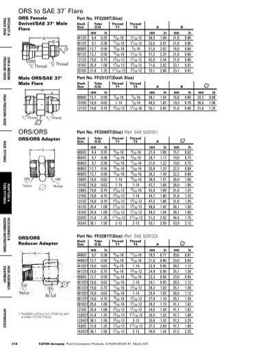 ORS/ORS Part No. FF1994T(