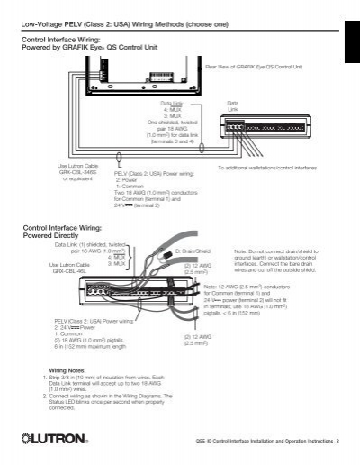 Low-Voltage PELV (Class 2
