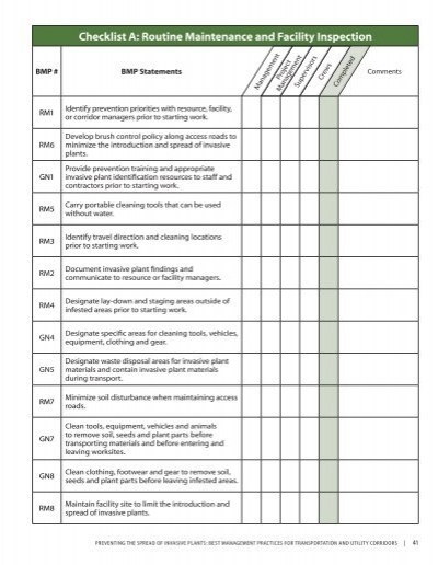 Facility Repair Audit Checklist Examples just bCAUSE