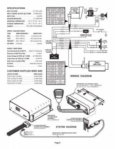 Whelen Siren Wiring Harness : 27 Wiring Diagram Images