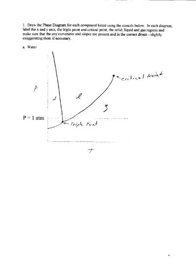 how to draw a phase diagram wiring outlet 1 the for each compound listed using