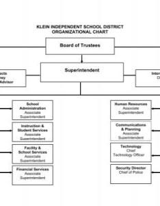 also organizational chart klein independent school district rh yumpu