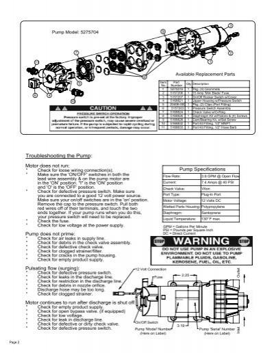 Pump Model: 5275704 9 3 7