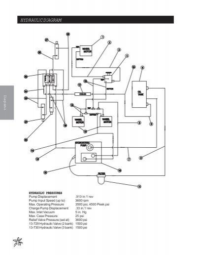 HYDRAULIC DIAGRAM Diagram