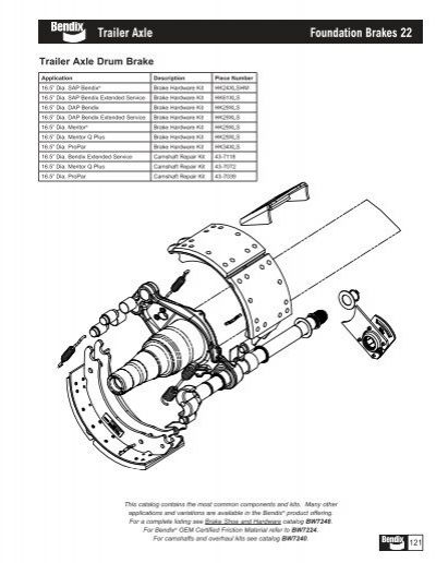 Air Disc Brakes 23 For ad