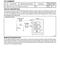 Ignition Switch Deutsch Chevy One Wire Alternator Diagram Dtc P2610 Ecm/pcm Internal Engine Off Timer ... - Highlander Club