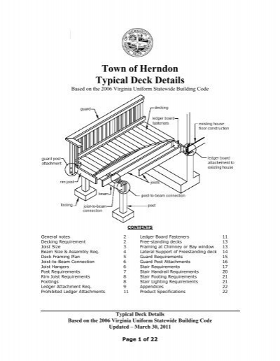 Town of Herndon Typical Deck Details