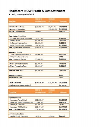 profit and loss statement and income statement