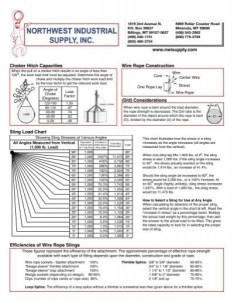Wire rope sling load charts also slings certex usa rh yumpu