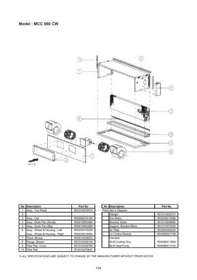 Model : MCC 060 CWNo Desc