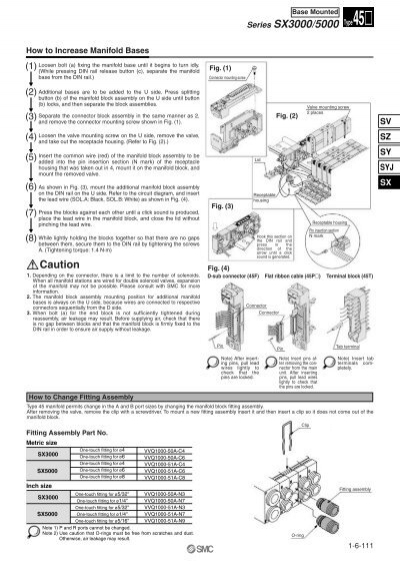 Exploded View: DIN Rail M