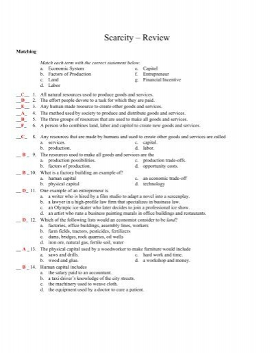 Scarcity review worksheet with answerspdf  Moon Valley