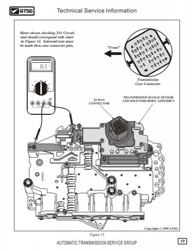 Chrysler Engine Diagnostic Codes