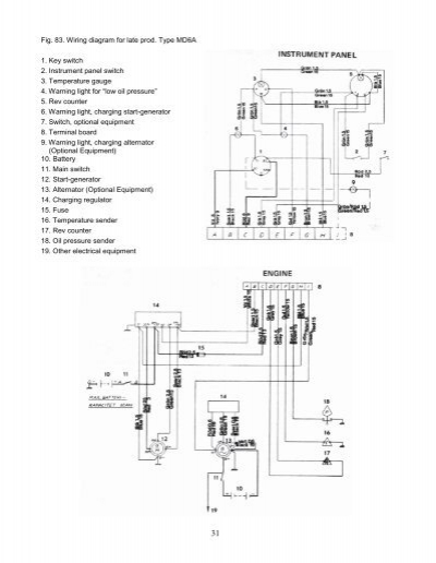 Fig. 83. Wiring diagram f